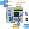 โซล่าชาร์จเจอร์ พลังงานแสงอาทิตย์ เครื่องควบคุมการชาร์จที่มีประโยชน์คุ้มค่า