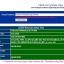 (Sold out)Acer E5-475G รุ่นใหม่สุด/Core i3 Gen6/4GB DDR4/1TB/Geforce 940MX 2GB ปกศ.ยาว thumbnail 6