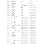 แจ้งเลขที่พัสดุ ประจำวันที่ 21-08-2560